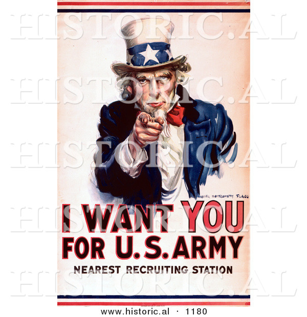 Historical Illustration of I Want You for the US Army - Uncle Sam Poster